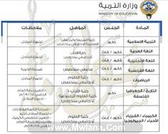 اعلان وظائف وزارة التربيه الكويتيه لمعلمين ومعلمات من مختلف التخصصات  .. تقدم الآن
