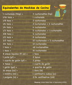Tablas de equivalencias