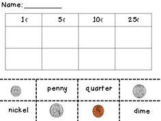 Recognizing coins worksheets kindergarten