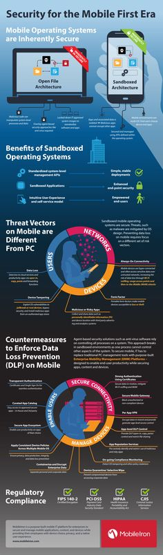 Security for the Mobile First Era - Mobile Threats and Countermeasures - Using a layered security approach - 2014 - MobileIron