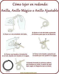 Anilla, anillo ajustable o anillo mágico - Adjustable ring, magic ring - крючком кольцо