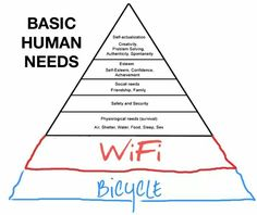 I love the new version of Maslow's hierarchy of needs!