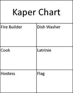 Campout kaper chart