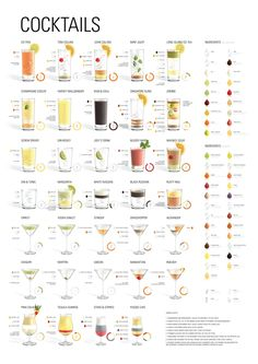 Cocktail poster (download and print), 35 common cocktail mixes displayed.