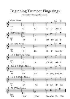 Trumpet Fingering Chart  Standard Trumpet Fingering Chart Showing