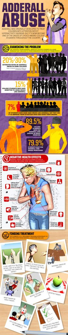 Adderall Abuse (Infograph)