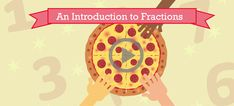 An Introduction to Fractions - Komodo Mathematics Math Games, Math Activities, Fraction Wall, Introduction To Fractions, Teaching Fractions, Primary Maths, Home Learning, Math Skills, Elementary Math