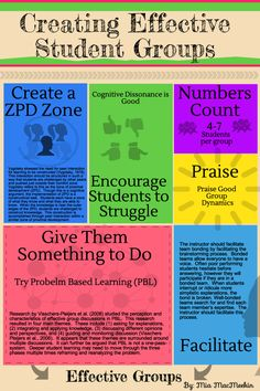 Creating effective student groups.