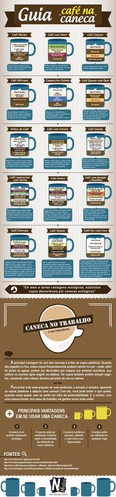 Café na Caneca em um infográfico saboroso Infographic