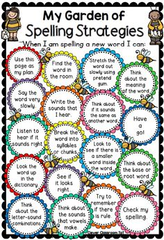 SPELLING STRATEGIES This file would be ideal to use in conjunction with word work and writer's workshop as well as one on one interventions.
