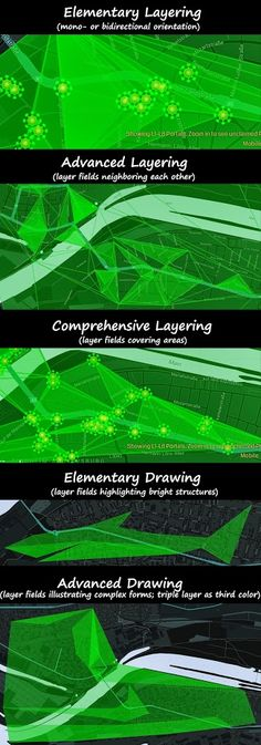 The Evolution of Fielding in Ingress, So cool! Real World Games, Ingress Enlightened, Douglas Bader, Elementary Drawing, Make Up Your Mind, Make New Friends, Evolution, Fields, Outdoor Adventures