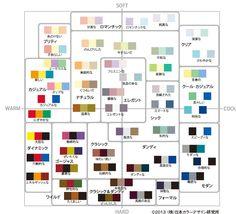 知識 plus size fashion tops - Plus Size Web Design, Layout Design, Graphic Design, Colour Schemes, Color Patterns, Color Combinations, Color Plan, Color Studies, Colour Board