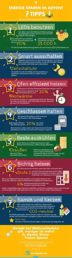 Energie sparen im Haushalt: 7 Tipps für die Adventszeit