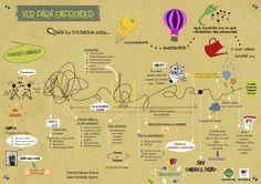 Claves para emprender (infografía)