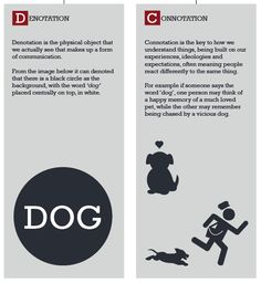 Explaining Semiotics - Infographic on Behance
