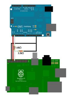 Serial Connection between Rasperry Pi and Arduino - #electronics #maker