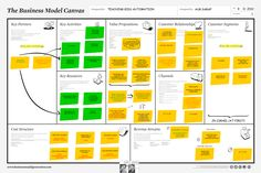 The first iteration of my Business Model Canvas is done: There is so much information contained within the form and content of this canvas that I think analysing it would only lead to information o…