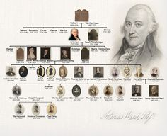 The General Artemas Ward Family Tree.