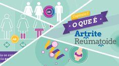 Artrite Reumatoide - Capítulo I