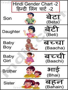 Hindi | Hindi Gender Chart, हिन्दी लिंग चार्ट