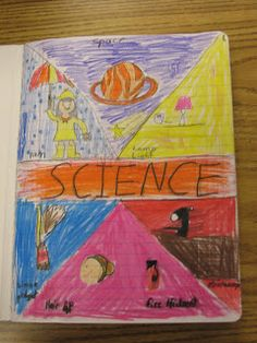 Science Notebooking: Title Pages