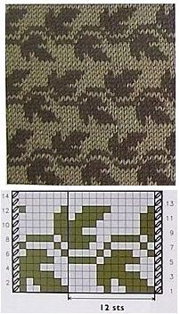 67 Best Ideas To Knit Fair Isle Chart Crochet - Ironing Beads - # Ironing Pearl . 67 Best Ideas To Knit Fair Isle Chart Crochet – Ironing Beads – # Iron beads Knitting Terms, Fair Isle Knitting Patterns, Knitting Charts, Knitting Stitches, Knit Patterns, Free Knitting, Knitting Projects, Stitch Patterns, Loom Knitting