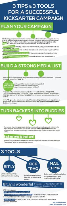3 tips and 3 tools for a successful Kickstarter campaign #infografía