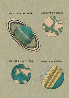 Astronomy Chart Solar System Planets Saturn Mars Earth Jupiter