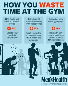 Don't fall for these #gym distractions. http://www.menshealth.com/fitness/your-biggest-gym-distractions