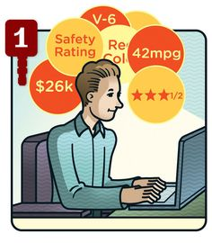 How to buy a car: Nine keys to success-Los Angeles Times