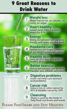 Great info on why water is so great for you!  If you need something to challenge you for the next few months, try to change what you drink in a day.  It has really worked for me these last few weeks and I can't wait to see the long-term benefits!