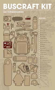 Bushcraft Kit Bushcraft Kit More from my site survival kits… Just incase a breaks out without yo… survival kits. Just incase a … Camping Survival Kits