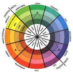 Rueda combinacion de colores