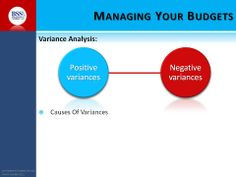 Managing your budgets