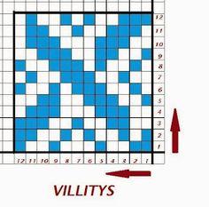 Siksakaten: Villitys-kirjoneulesukat Knitting Charts, Knitting Socks, Knitted Hats, Fair Isle Chart, Fair Isle Pattern, Mosaic Patterns, Knitting Patterns, Graph Paper Art, Tablet Weaving