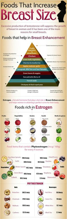 Estrogen rich foods to increase breast size and balanced hormones http://womensbusts.com/natural-ways-to-increase-breast-size