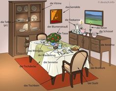 Learn French For Kids Schools Referral: 2806750716 Study German, German English, German Grammar, German Words, German Language Learning, Learn A New Language, English Language, French Lessons, Spanish Lessons
