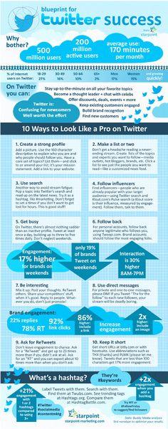 Top 10 Tips and Tricks for Beginners Inbound Marketing, Digital Marketing Strategy, Facebook Marketing, Online Marketing, Social Media Marketing, Content Marketing, Marketing Strategies, Business Marketing, Marketing Ideas