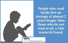 Life Facts : Read books | did you know