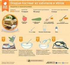 Постные оладьи из яблок и кабачков | Рецепты в инфографике | Кухня | Аргументы и Факты