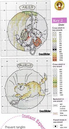 Schema punto croce Gatto Toro Ariete