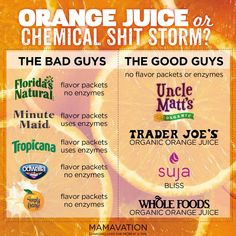 Orange Juice or Chemical Shit Storm? What's in your orange juice? Because of lobbying done by orange juice companies, they dont' have to tell you. Read more about it here.