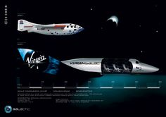 Google Image Result for http://www.virgingalactic.com/assets/img/overview/spaceships/SpaceShipTwo-side-on-Comparison.jpg