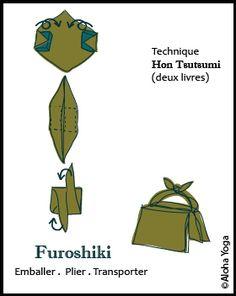 Furoshiki: méthode simple pour emballer et transporter des livres (et être très chic) Par Aloha Yoga Mag.