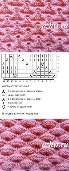 (210) Pinterest