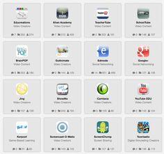 Un excelente listado con 30 herramientas para flippear tu clase.