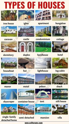 House Styles: List of 28 Different Types of Houses Around the World! – ESL Forum… House Styles: List of 28 Different Types of Houses Around the World! English Vocabulary Words, Learn English Words, English Grammar, English Tips, English Study, English Lessons, English Language Learning, Teaching English, Different Types Of Houses