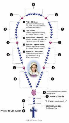 Prière du Chapelet des Larmes de Sang de Marie Plus