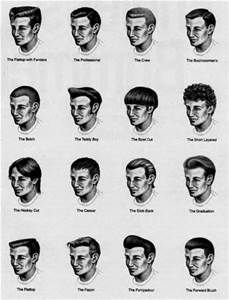 Barber Hairstyle Terms Hairstyle