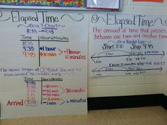 Elapsed Time Anchor Charts, Elapsed Time on a Number Line and Elapsed Time on a T-Chart